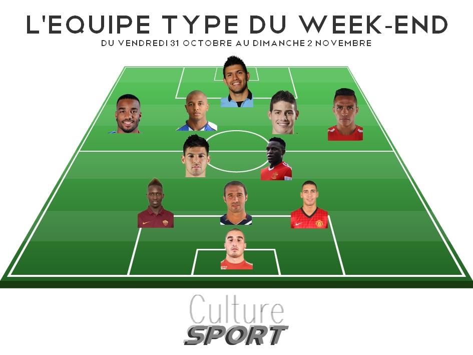 Culture Sport L'équipe type du week-end