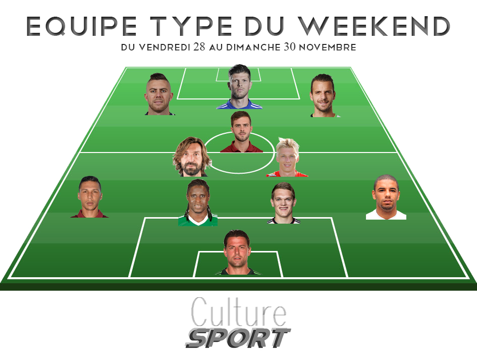 Equipe Type weekend 28-29 Nov